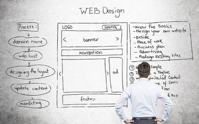 Your Website as a Platform for Growth