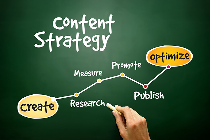 Content Marketing Evolved - Web Design | Managed Websites and SEO Company