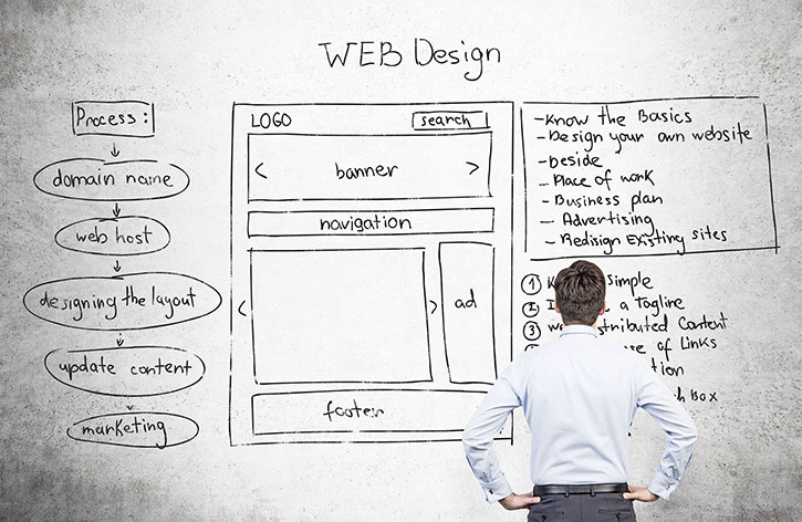 Should You Hire a Professional Web Designer?